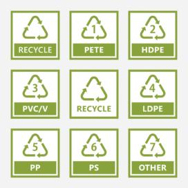 Plastic recycling mobius loop codes